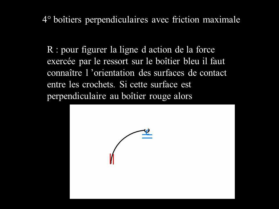 4° boîtiers perpendiculaires avec friction maximale R : pour figurer la ligne d action de la force exercée par le ressort sur le boîtier bleu il faut connaître l orientation des surfaces de contact entre les crochets.