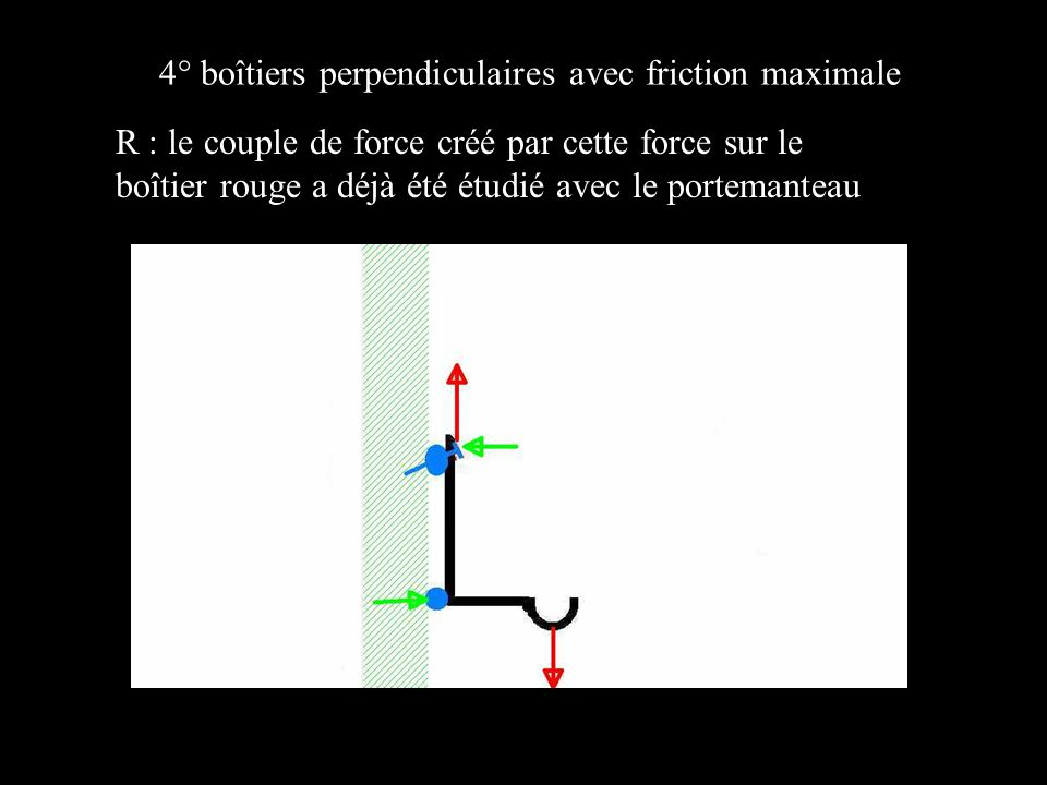 4° boîtiers perpendiculaires avec friction maximale R : le couple de force créé par cette force sur le boîtier rouge a déjà été étudié avec le portemanteau