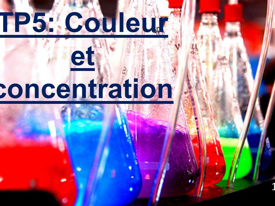 TP5: Couleur et concentration 1ere s1