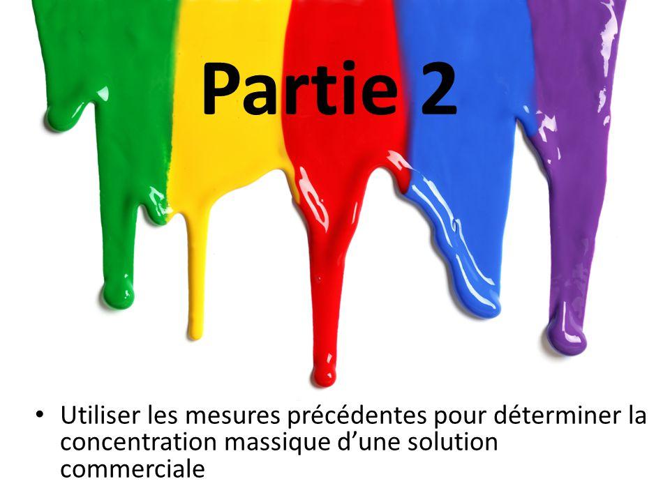Partie 2 Utiliser les mesures précédentes pour déterminer la concentration massique dune solution commerciale
