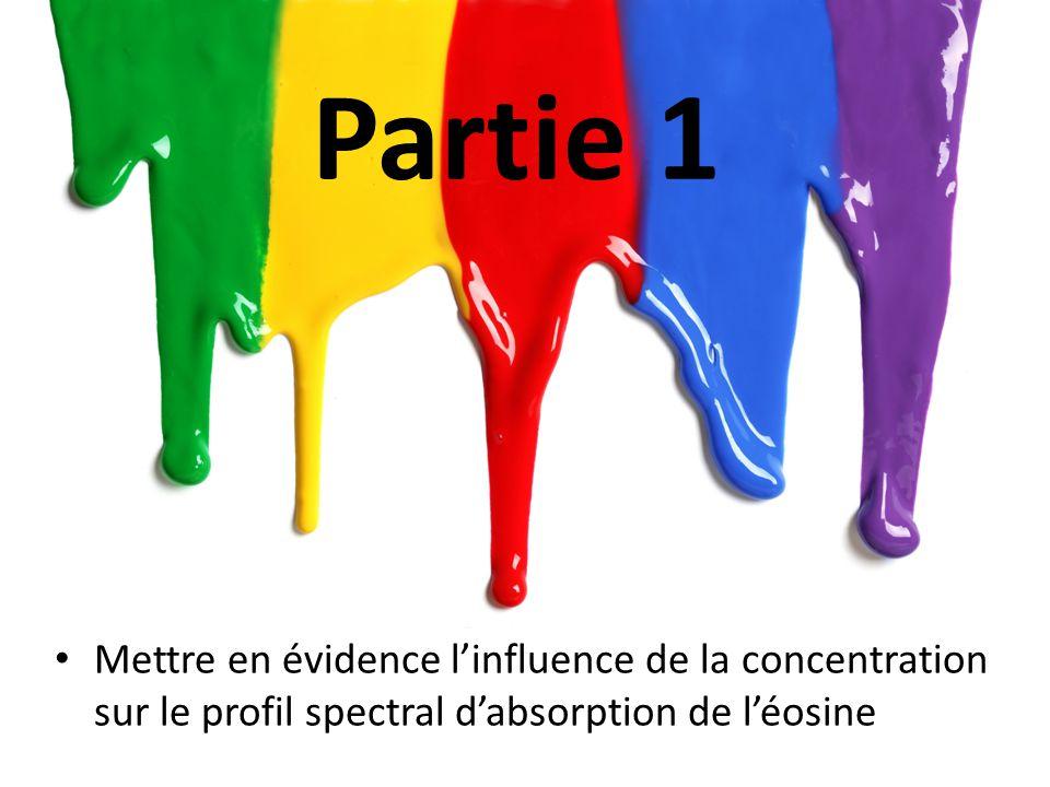 Partie 1 Mettre en évidence linfluence de la concentration sur le profil spectral dabsorption de léosine