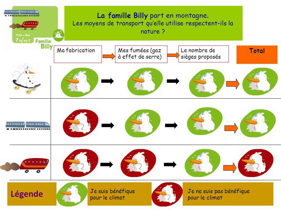 Le nombre de sièges proposés Total Mes fumées (gaz à effet de serre) La famille Billy part en montagne.