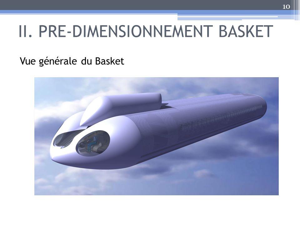 II. PRE-DIMENSIONNEMENT BASKET Vue générale du Basket 10