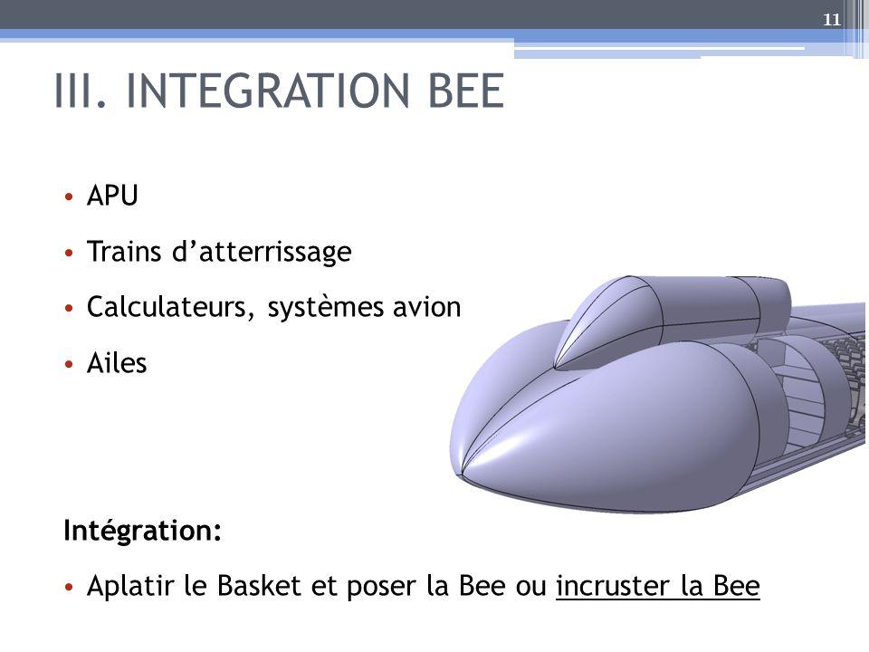 III. INTEGRATION BEE 11 APU Trains datterrissage Calculateurs, systèmes avion Ailes Intégration: Aplatir le Basket et poser la Bee ou incruster la Bee