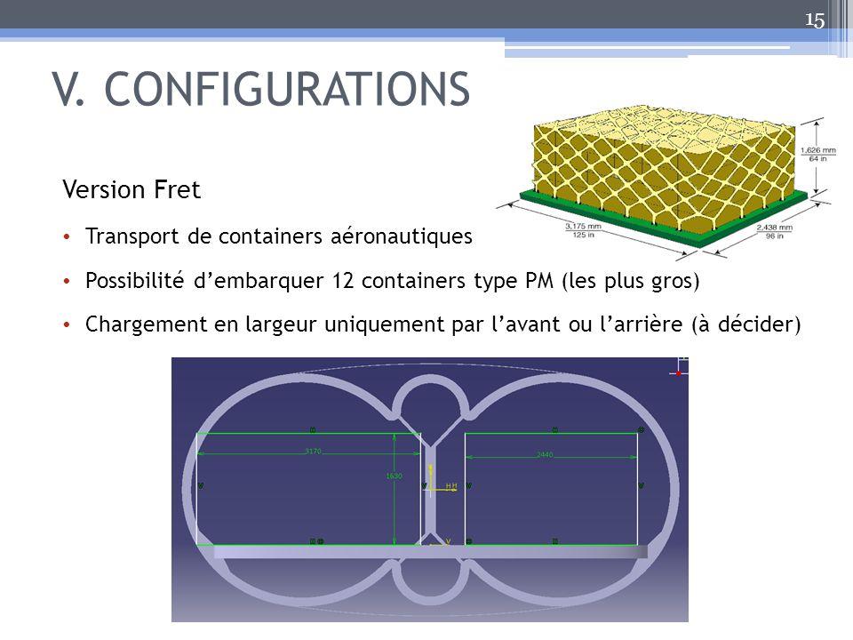 V. CONFIGURATIONS 15 Version Fret Transport de containers aéronautiques Possibilité dembarquer 12 containers type PM (les plus gros) Chargement en lar