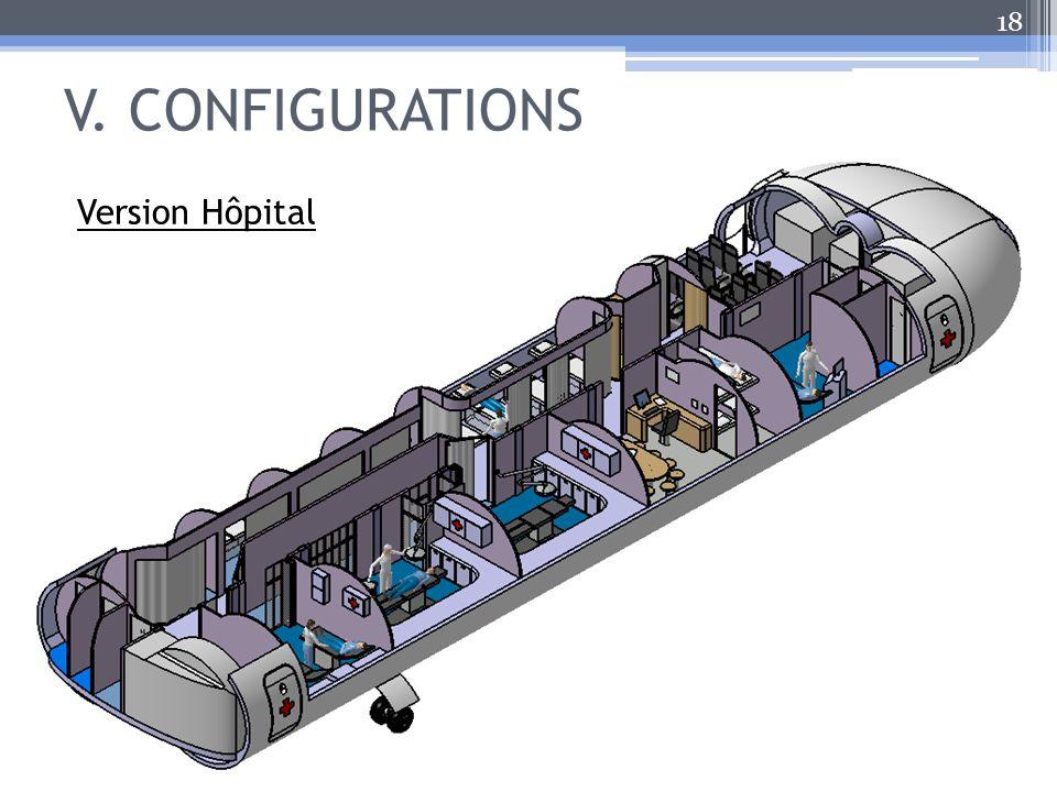 V. CONFIGURATIONS 18 Version Hôpital