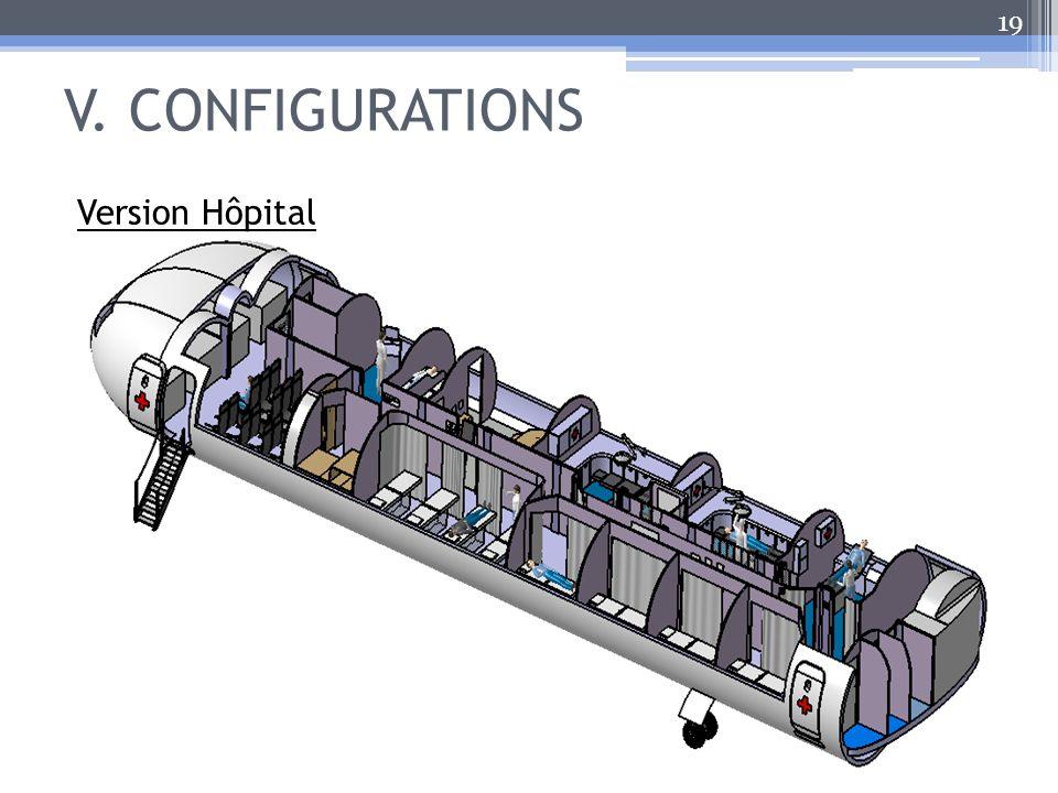 V. CONFIGURATIONS 19 Version Hôpital