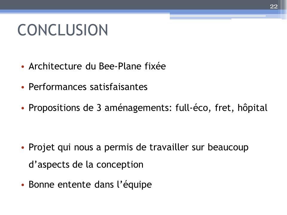 CONCLUSION 22 Architecture du Bee-Plane fixée Performances satisfaisantes Propositions de 3 aménagements: full-éco, fret, hôpital Projet qui nous a permis de travailler sur beaucoup daspects de la conception Bonne entente dans léquipe