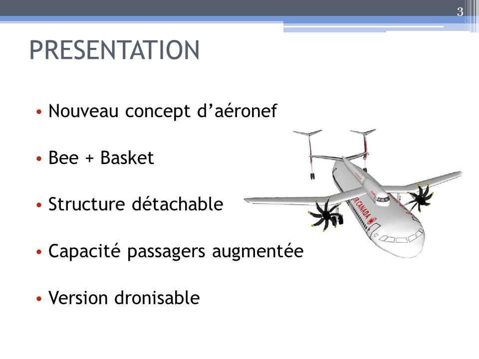 PRESENTATION Nouveau concept daéronef Bee + Basket Structure détachable Capacité passagers augmentée Version dronisable 3