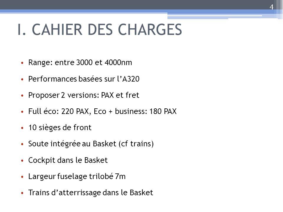 I. CAHIER DES CHARGES Range: entre 3000 et 4000nm Performances basées sur lA320 Proposer 2 versions: PAX et fret Full éco: 220 PAX, Eco + business: 18