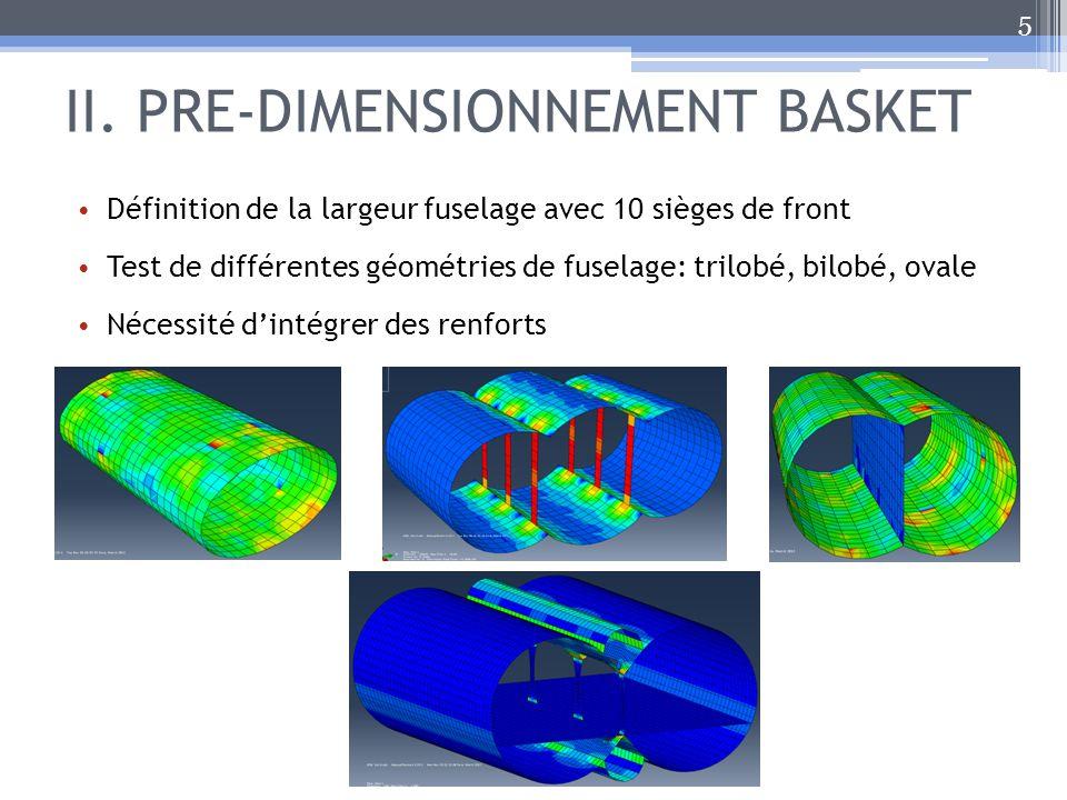 II. PRE-DIMENSIONNEMENT BASKET Définition de la largeur fuselage avec 10 sièges de front Test de différentes géométries de fuselage: trilobé, bilobé,