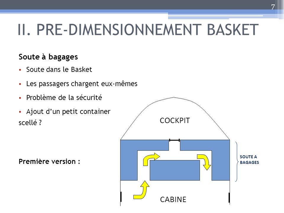 Soute à bagages Soute dans le Basket Les passagers chargent eux-mêmes Problème de la sécurité Ajout dun petit container scellé ? Première version : II