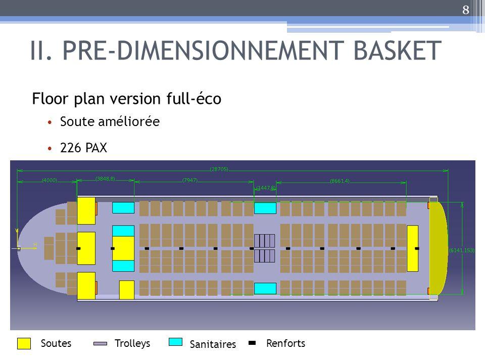 II. PRE-DIMENSIONNEMENT BASKET Floor plan version full-éco Soutes Sanitaires TrolleysRenforts Soute améliorée 226 PAX 8