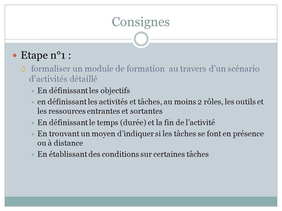 Consignes Etape n°1 : formaliser un module de formation au travers dun scénario dactivités détaillé En définissant les objectifs en définissant les ac
