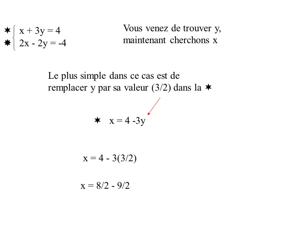 Taper sur touche quand vous avez fini x + 3y = 4 2x - 2y = -4 x = 4 - 3yVous obtenez bien : Combien vaut x .