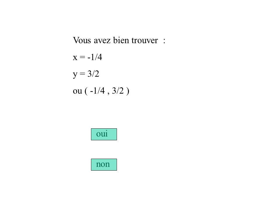 Vous avez bien trouver : x = -1/4 y = 3/2 ou ( -1/4, 3/2 ) oui non