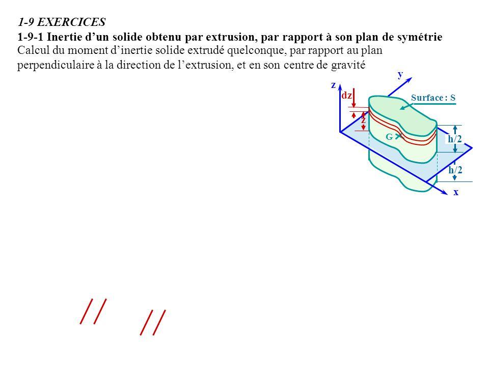 1-9-1 Inertie dun solide obtenu par extrusion, par rapport à son plan de symétrie x y z G On fait intervenir la masse dans lexpression de avec Il sécrit :doù : Recherche du moment dinertie par rapport au plan ( x, G, y ).