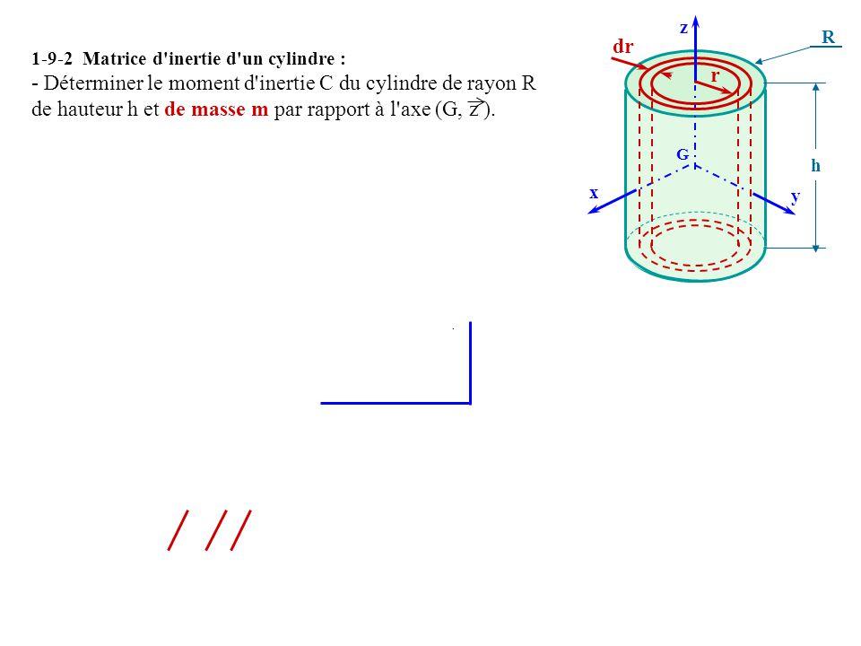 1-9-2 Matrice d inertie d un cylindre : - Déterminer le moment d inertie C du cylindre de rayon R de hauteur h et de masse m par rapport à l axe (G, z ).