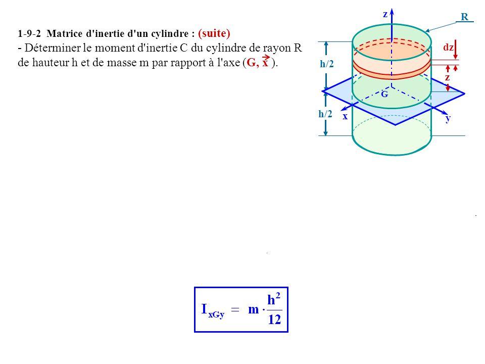 1-9-2 Matrice d inertie d un cylindre : (suite) - Déterminer le moment d inertie C du cylindre de rayon R de hauteur h et de masse m par rapport à l axe (G, x ).