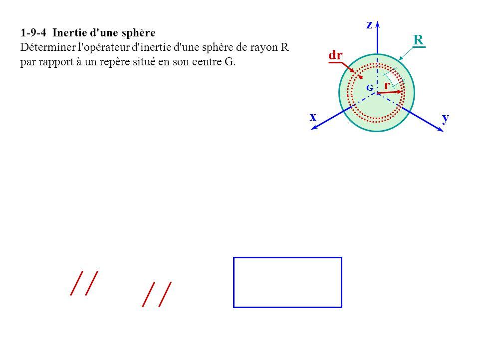 1-9-4 Inertie d une sphère Déterminer l opérateur d inertie d une sphère de rayon R par rapport à un repère situé en son centre G.