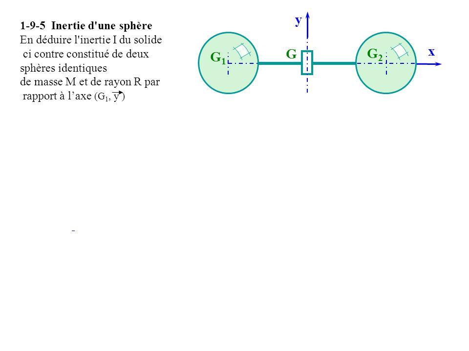 1-9-5 Inertie d une sphère En déduire l inertie I du solide ci contre constitué de deux sphères identiques de masse M et de rayon R par rapport à laxe (G 1, y ) G1G1 x y G G2G2 Le moment dinertie de la première sphère par rapport à laxe (G 1, y ) On applique Huygens pour déterminer le moment dinertie de la première sphère par rapport à laxe (G, y ) Pour lautre sphère le résultat est le même.