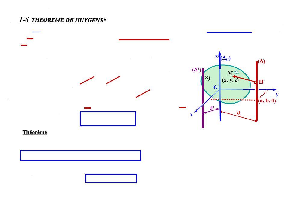 d (S) (a, b, 0) H ( ) G x y z M (x, y, z) ( G ) coupant le plan z= 0 en (a, b, 0) d () avec I G = I -md 2 1-6 1-6-1 1-6-2