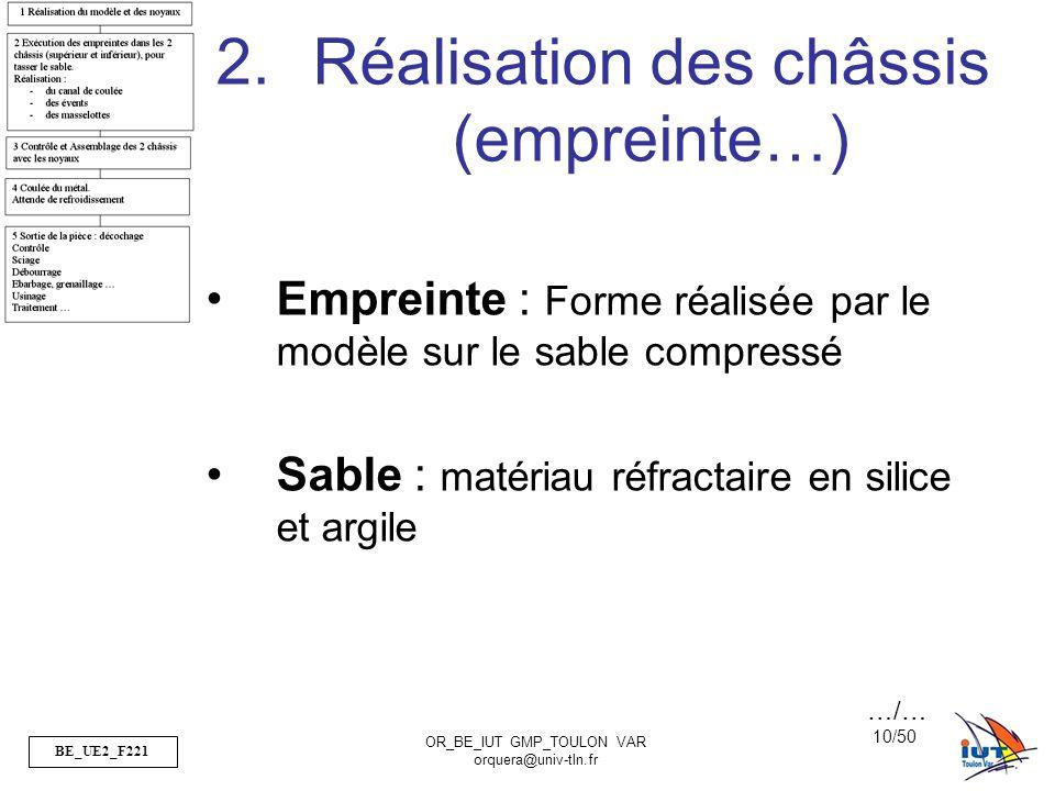 BE_UE2_F221 OR_BE_IUT GMP_TOULON VAR orquera@univ-tln.fr 10/50 2.Réalisation des châssis (empreinte…) Empreinte : Forme réalisée par le modèle sur le