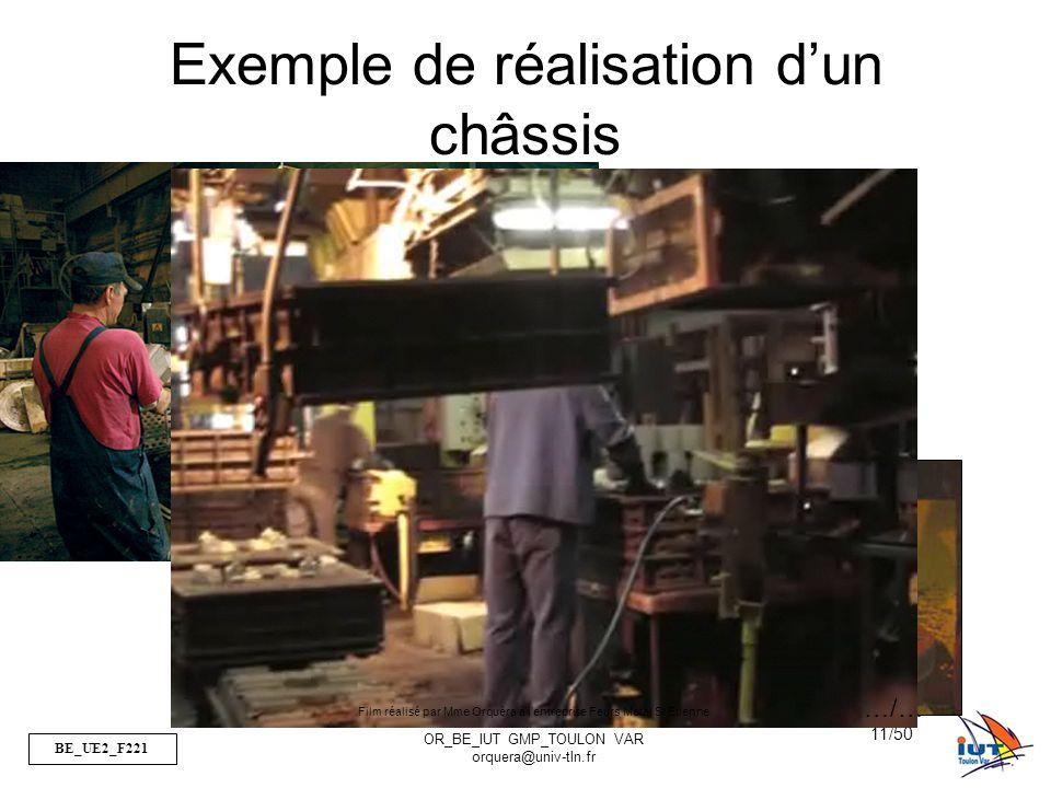 BE_UE2_F221 OR_BE_IUT GMP_TOULON VAR orquera@univ-tln.fr 11/50 Exemple de réalisation dun châssis Film réalisé par Mme Orquéra à lentreprise Feurs Met