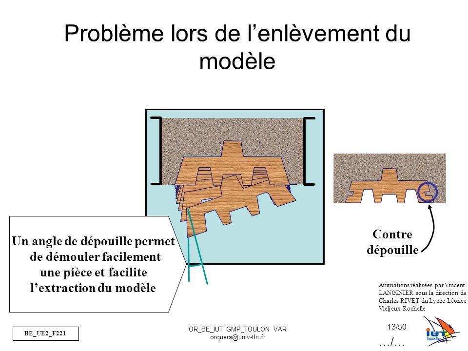 BE_UE2_F221 OR_BE_IUT GMP_TOULON VAR orquera@univ-tln.fr 13/50 Problème lors de lenlèvement du modèle Un angle de dépouille permet de démouler facilem