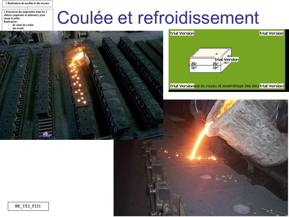 BE_UE2_F221 OR_BE_IUT GMP_TOULON VAR orquera@univ-tln.fr 16/50 4.Coulée et refroidissement …/…