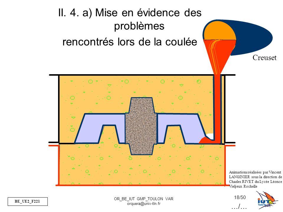 BE_UE2_F221 OR_BE_IUT GMP_TOULON VAR orquera@univ-tln.fr 18/50 Creuset II. 4. a) Mise en évidence des problèmes rencontrés lors de la coulée Animation