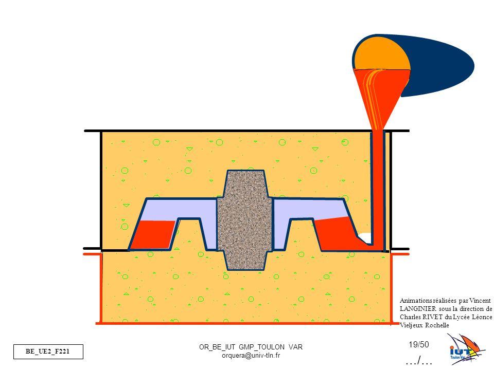 BE_UE2_F221 OR_BE_IUT GMP_TOULON VAR orquera@univ-tln.fr 19/50 Animations réalisées par Vincent LANGINIER sous la direction de Charles RIVET du Lycée