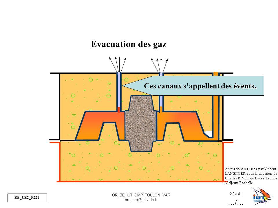 BE_UE2_F221 OR_BE_IUT GMP_TOULON VAR orquera@univ-tln.fr 21/50 Evacuation des gaz évents. Ces canaux s'appellent des évents. Animations réalisées par
