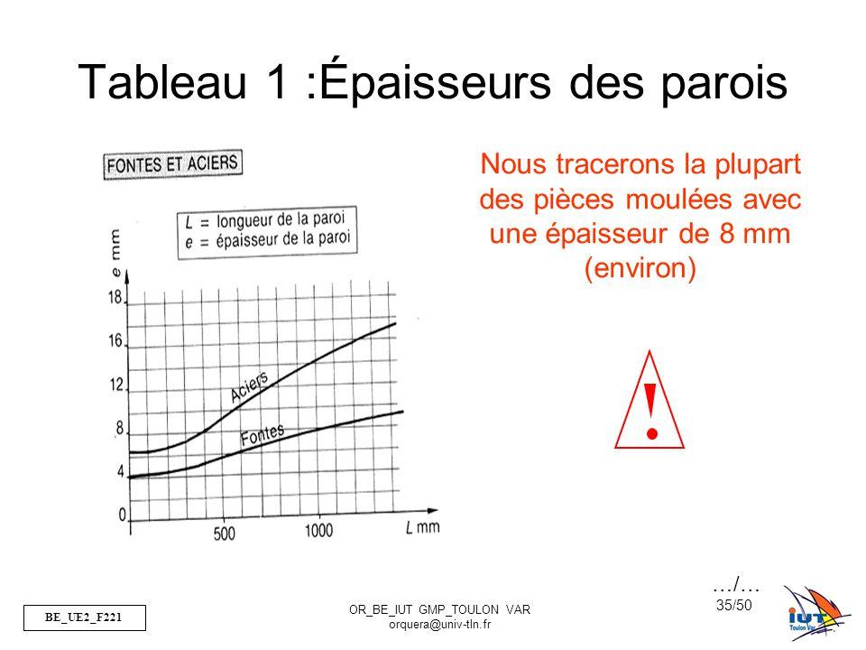 BE_UE2_F221 OR_BE_IUT GMP_TOULON VAR orquera@univ-tln.fr 35/50 Tableau 1 :Épaisseurs des parois Nous tracerons la plupart des pièces moulées avec une