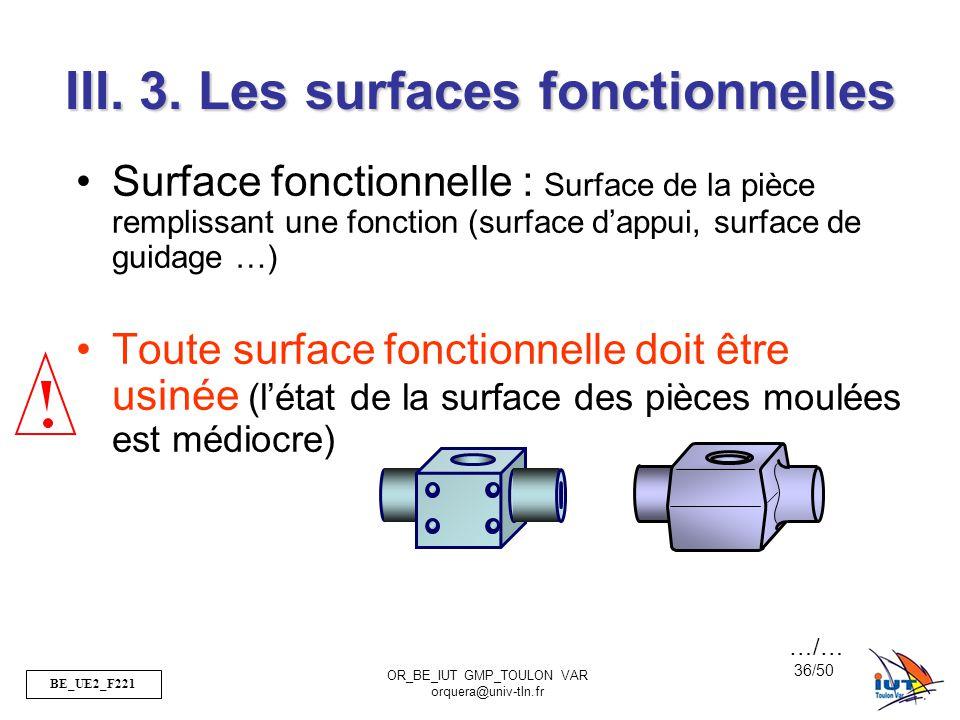 BE_UE2_F221 OR_BE_IUT GMP_TOULON VAR orquera@univ-tln.fr 36/50 III. 3. Les surfaces fonctionnelles Surface fonctionnelle : Surface de la pièce remplis