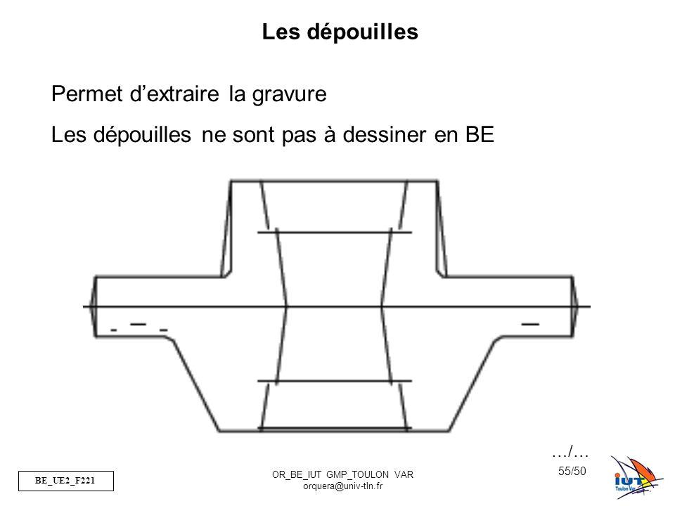 BE_UE2_F221 OR_BE_IUT GMP_TOULON VAR orquera@univ-tln.fr 55/50 Les dépouilles Permet dextraire la gravure Les dépouilles ne sont pas à dessiner en BE
