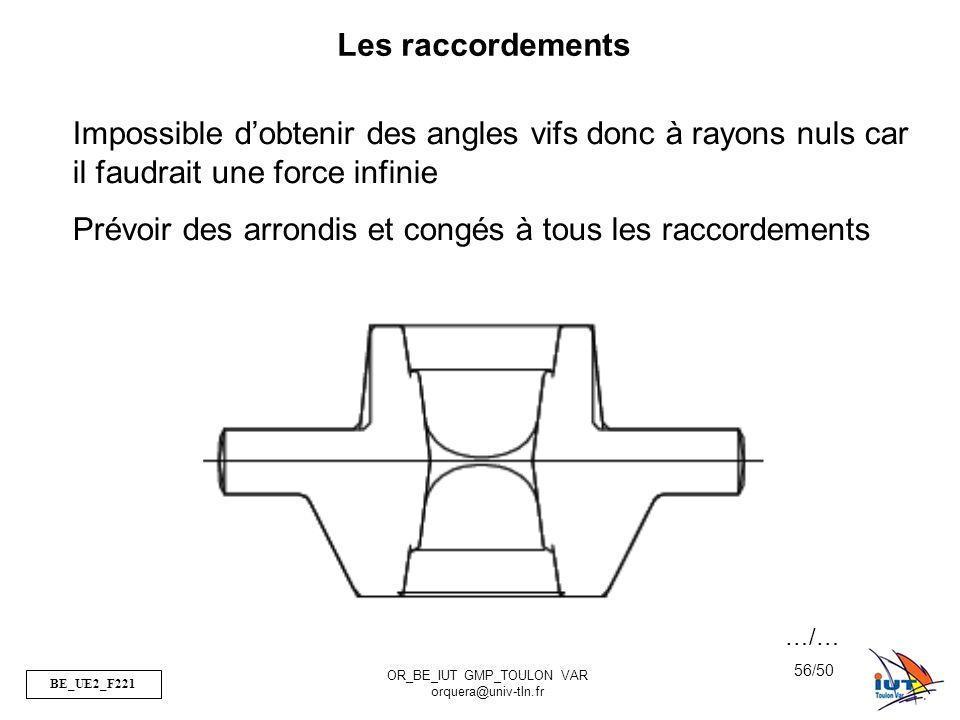 BE_UE2_F221 OR_BE_IUT GMP_TOULON VAR orquera@univ-tln.fr 56/50 Les raccordements Impossible dobtenir des angles vifs donc à rayons nuls car il faudrai