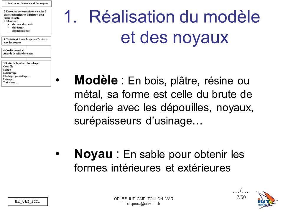 BE_UE2_F221 OR_BE_IUT GMP_TOULON VAR orquera@univ-tln.fr 7/50 1.Réalisation du modèle et des noyaux Modèle : En bois, plâtre, résine ou métal, sa form