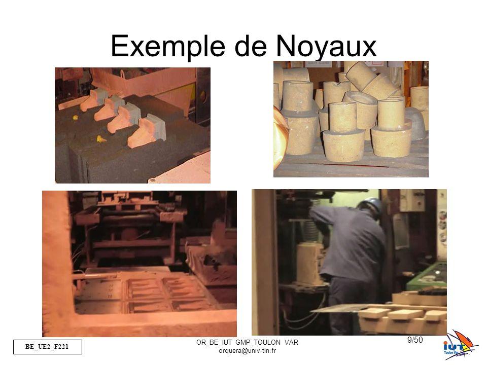 BE_UE2_F221 OR_BE_IUT GMP_TOULON VAR orquera@univ-tln.fr 9/50 Exemple de Noyaux …/…
