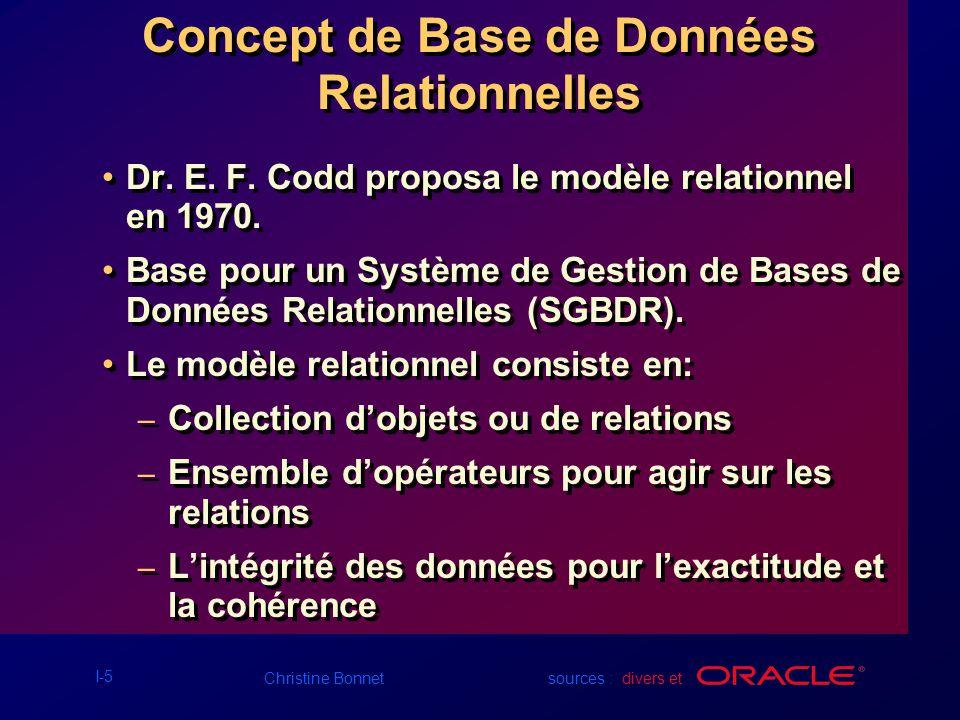 I-16 Christine Bonnet sources : divers et Modèles de données Modèle du système dans lesprit du client Modèle EA du modèle du client Modèle de tables du modèle EA Tables sur disques Serveur