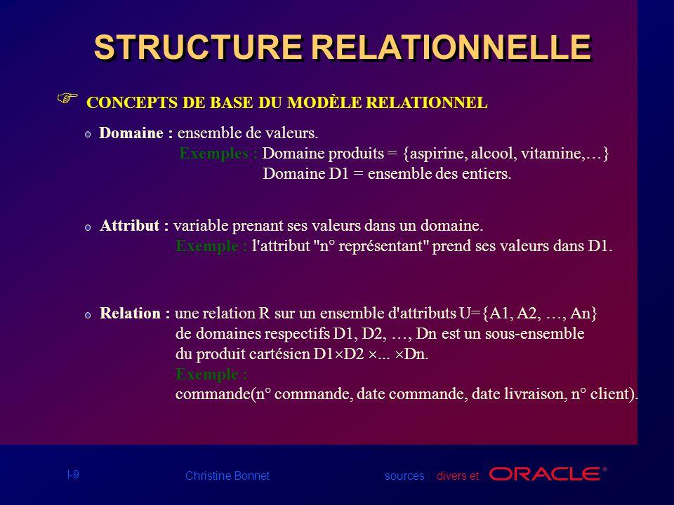 I-10 Christine Bonnet sources : divers et STRUCTURE RELATIONNELLE Terminologie : Chaque ligne d une relation (table) est appelée n-uplet ou tuple.