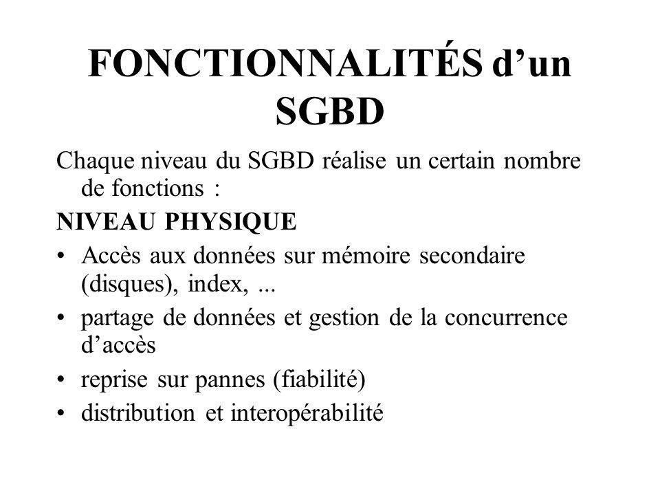 FONCTIONNALITÉS dun SGBD Chaque niveau du SGBD réalise un certain nombre de fonctions : NIVEAU PHYSIQUE Accès aux données sur mémoire secondaire (disques), index,...