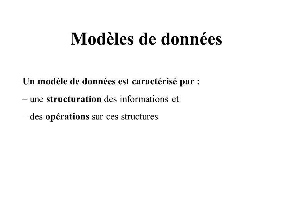 Modèles de données Un modèle de données est caractérisé par : – une structuration des informations et – des opérations sur ces structures