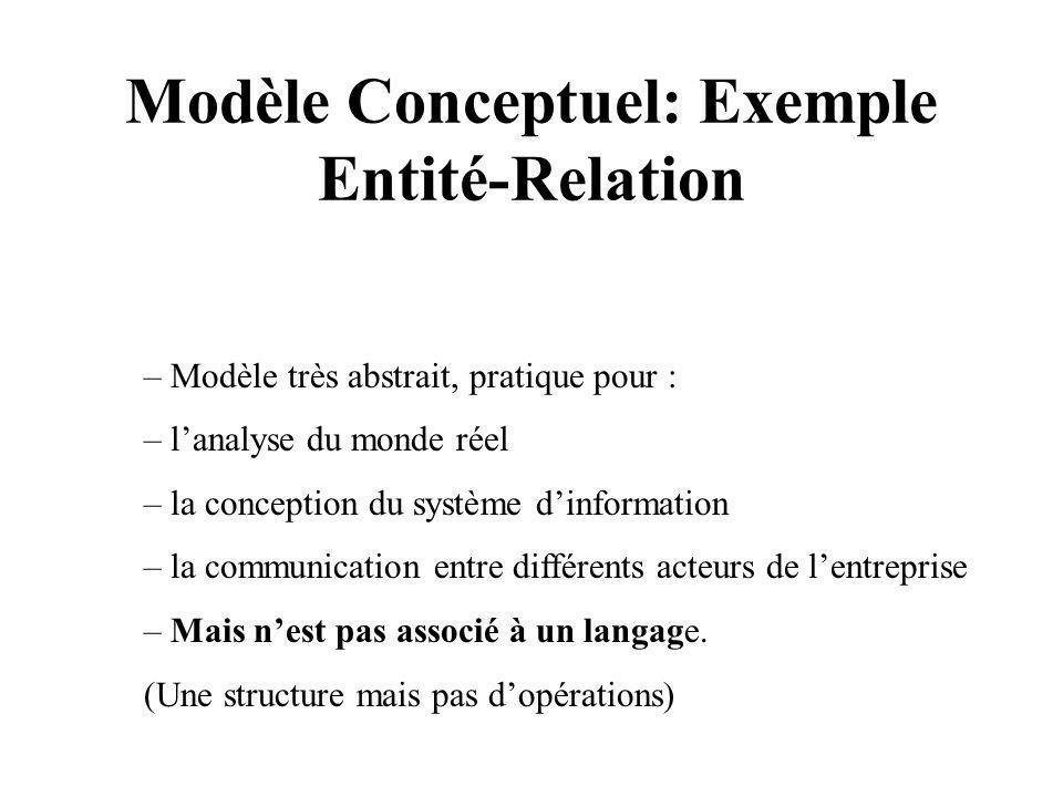 Modèle Conceptuel: Exemple Entité-Relation – Modèle très abstrait, pratique pour : – lanalyse du monde réel – la conception du système dinformation – la communication entre différents acteurs de lentreprise – Mais nest pas associé à un langage.
