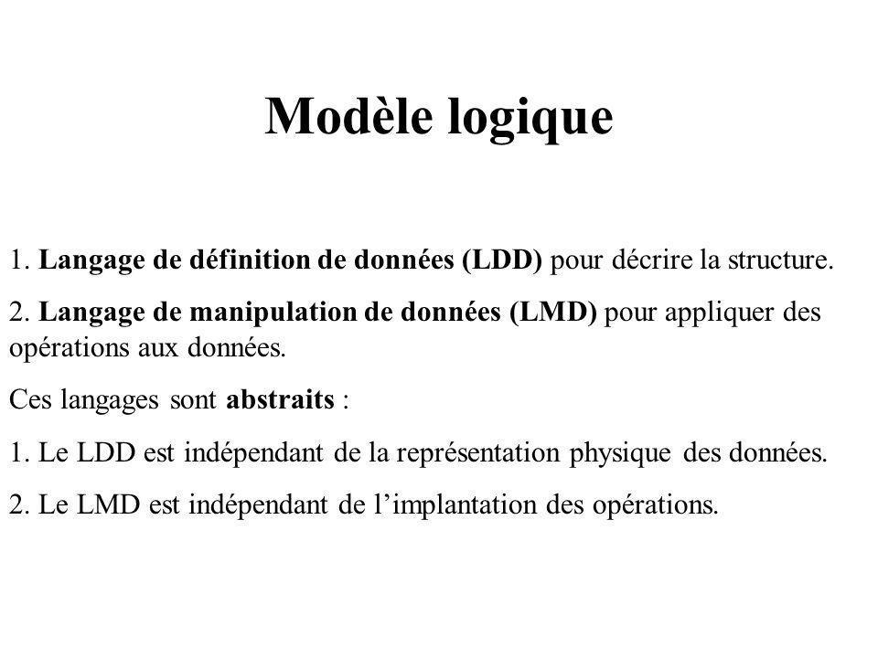 Modèle logique 1.Langage de définition de données (LDD) pour décrire la structure.