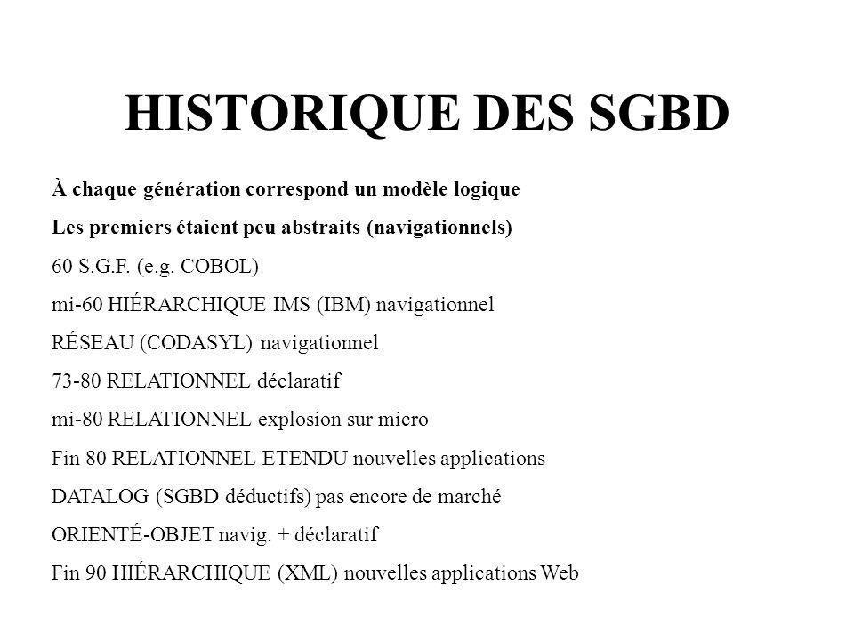 HISTORIQUE DES SGBD À chaque génération correspond un modèle logique Les premiers étaient peu abstraits (navigationnels) 60 S.G.F.