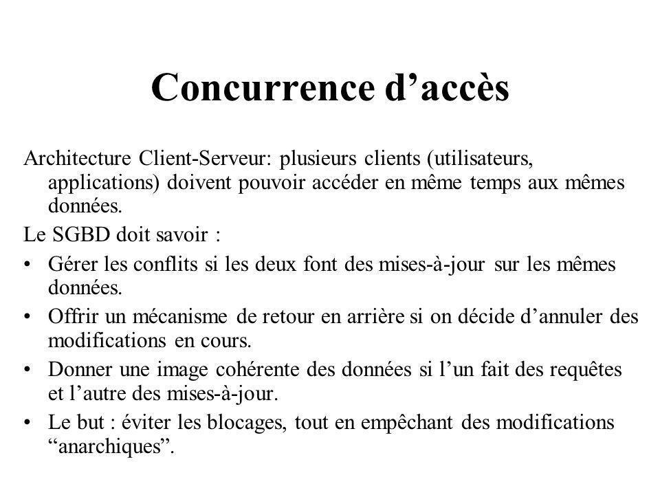 Concurrence daccès Architecture Client-Serveur: plusieurs clients (utilisateurs, applications) doivent pouvoir accéder en même temps aux mêmes données.
