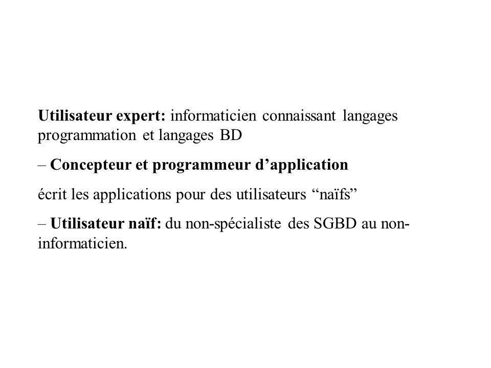 Utilisateur expert: informaticien connaissant langages programmation et langages BD – Concepteur et programmeur dapplication écrit les applications pour des utilisateurs naïfs – Utilisateur naïf: du non-spécialiste des SGBD au non- informaticien.