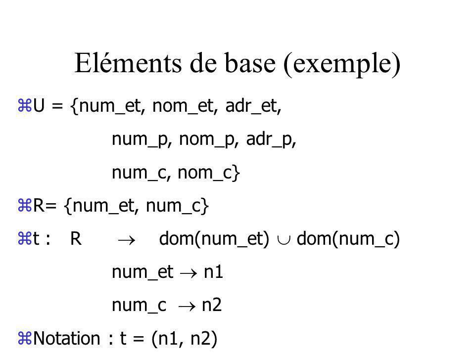 Eléments de base (exemple) zU = {num_et, nom_et, adr_et, num_p, nom_p, adr_p, num_c, nom_c} zR= {num_et, num_c} zt : R dom(num_et) dom(num_c) num_et n1 num_c n2 zNotation : t = (n1, n2)