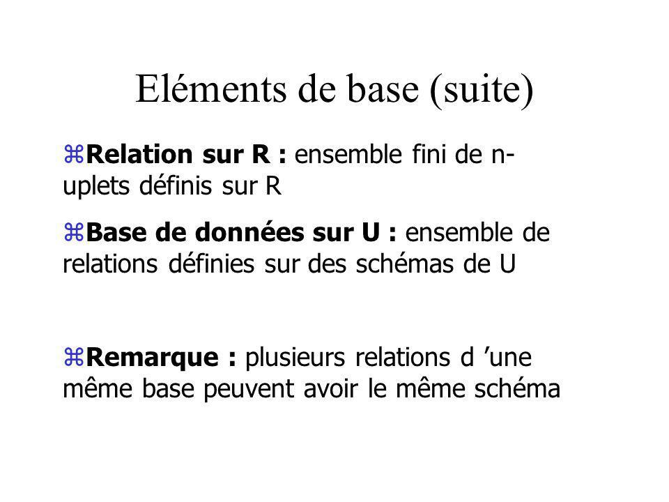 Eléments de base (suite) zRelation sur R : ensemble fini de n- uplets définis sur R zBase de données sur U : ensemble de relations définies sur des schémas de U zRemarque : plusieurs relations d une même base peuvent avoir le même schéma